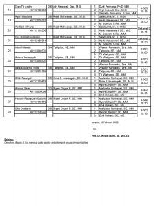 peserta sidang 23022016-page-002(1)